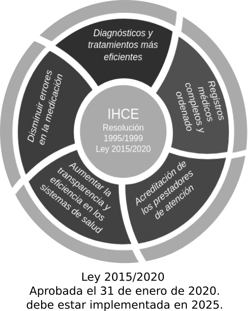IHCE-LEY-2015